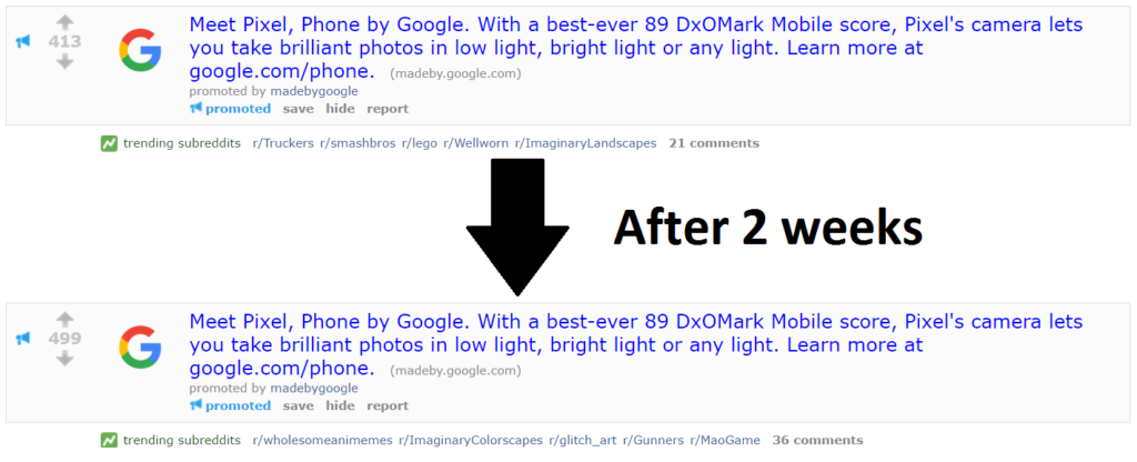 google's pixel phone reddit ad increased in upvotes